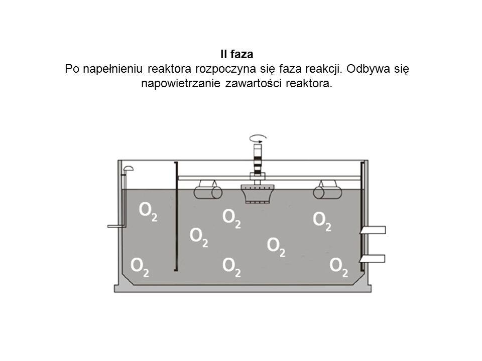 II faza Po napełnieniu reaktora rozpoczyna się faza reakcji. Odbywa się napowietrzanie zawartości reaktora.