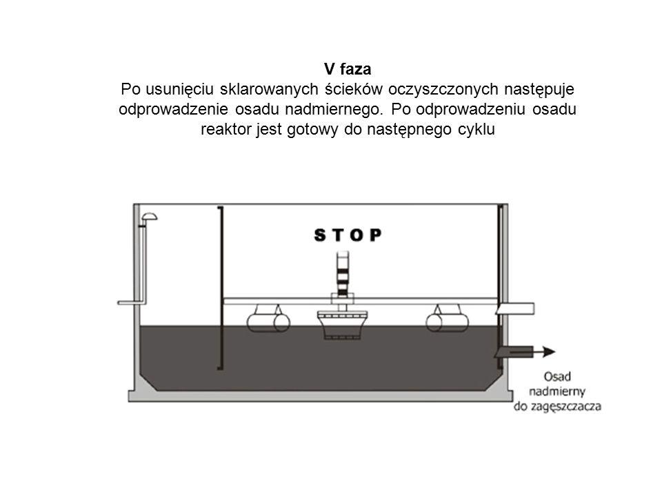 V faza Po usunięciu sklarowanych ścieków oczyszczonych następuje odprowadzenie osadu nadmiernego. Po odprowadzeniu osadu reaktor jest gotowy do następ