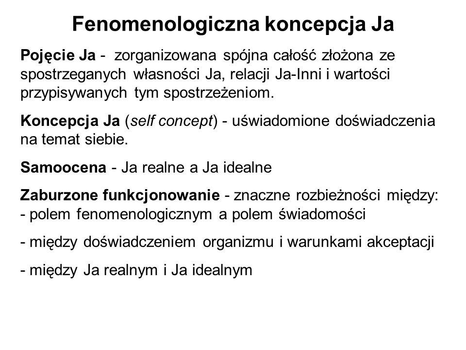 Fenomenologiczna koncepcja Ja Pojęcie Ja - zorganizowana spójna całość złożona ze spostrzeganych własności Ja, relacji Ja-Inni i wartości przypisywanych tym spostrzeżeniom.