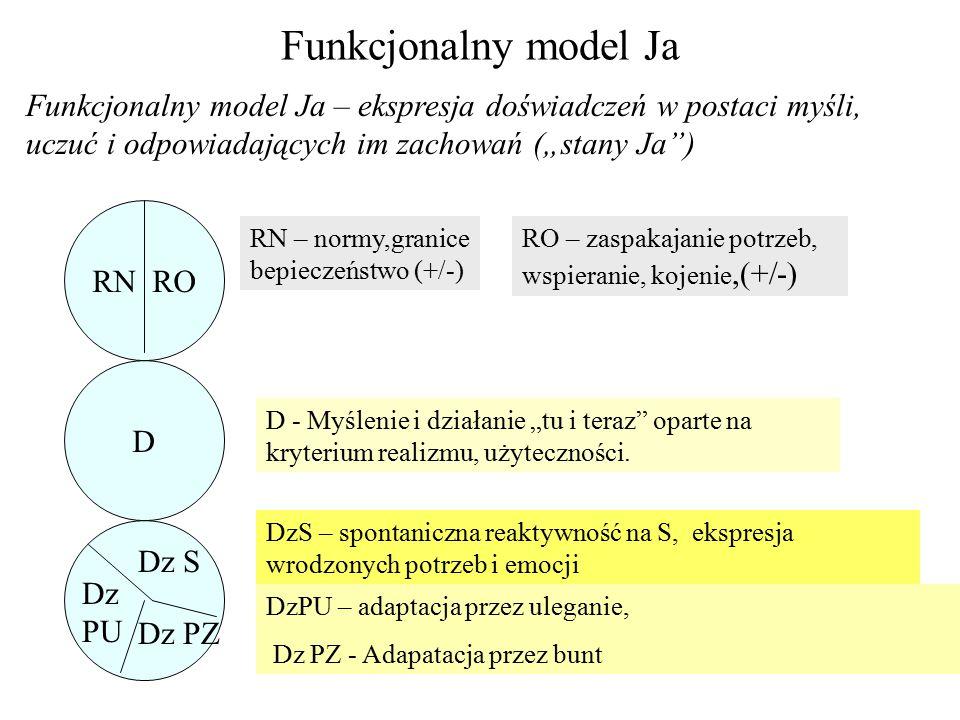 """Funkcjonalny model Ja Funkcjonalny model Ja – ekspresja doświadczeń w postaci myśli, uczuć i odpowiadających im zachowań (""""stany Ja ) RN RO D RN – normy,granice bepieczeństwo (+/-) RO – zaspakajanie potrzeb, wspieranie, kojenie,(+/-) D - Myślenie i działanie """"tu i teraz oparte na kryterium realizmu, użyteczności."""