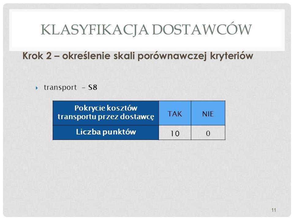 KLASYFIKACJA DOSTAWCÓW Krok 2 – określenie skali porównawczej kryteriów 11  transport - S8 Pokrycie kosztów transportu przez dostawcę TAKNIE Liczba p