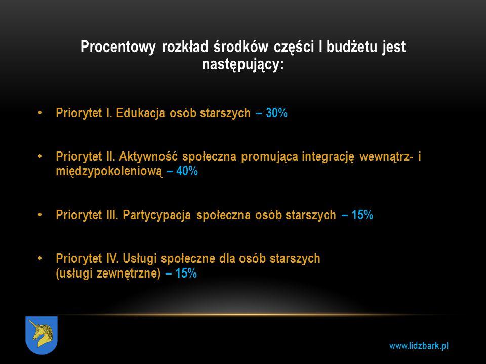 www.lidzbark.pl Procentowy rozkład środków części I budżetu jest następujący: Priorytet I. Edukacja osób starszych – 30% Priorytet II. Aktywność społe
