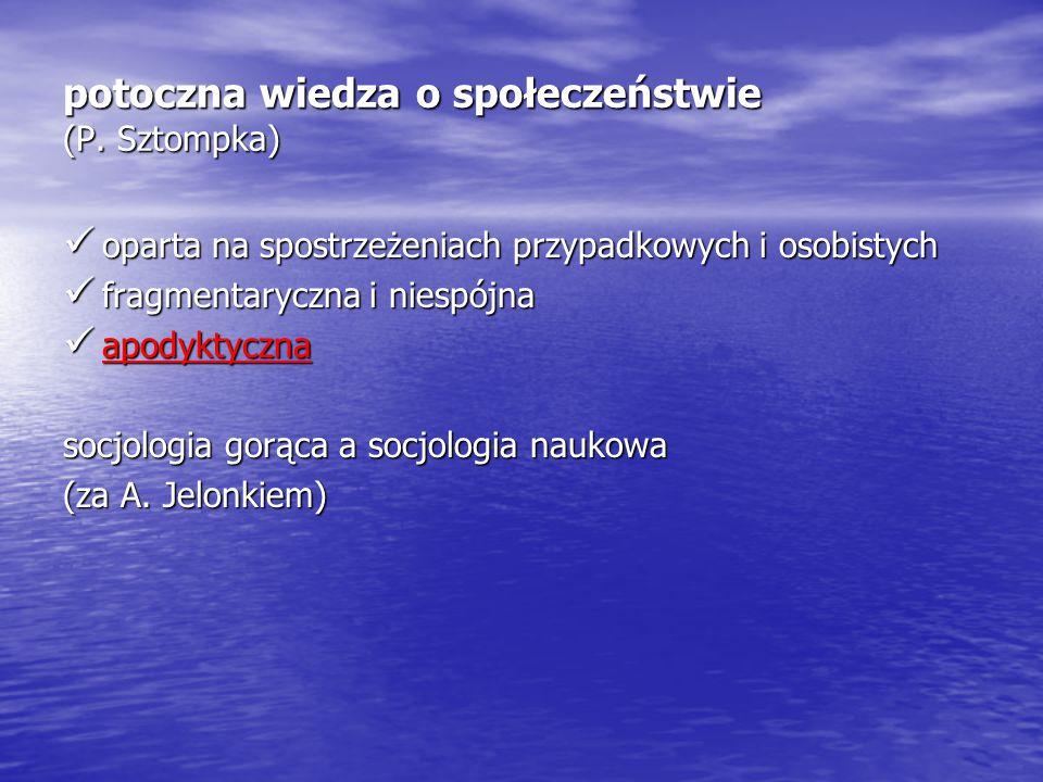 potoczna wiedza o społeczeństwie (P. Sztompka) oparta na spostrzeżeniach przypadkowych i osobistych oparta na spostrzeżeniach przypadkowych i osobisty