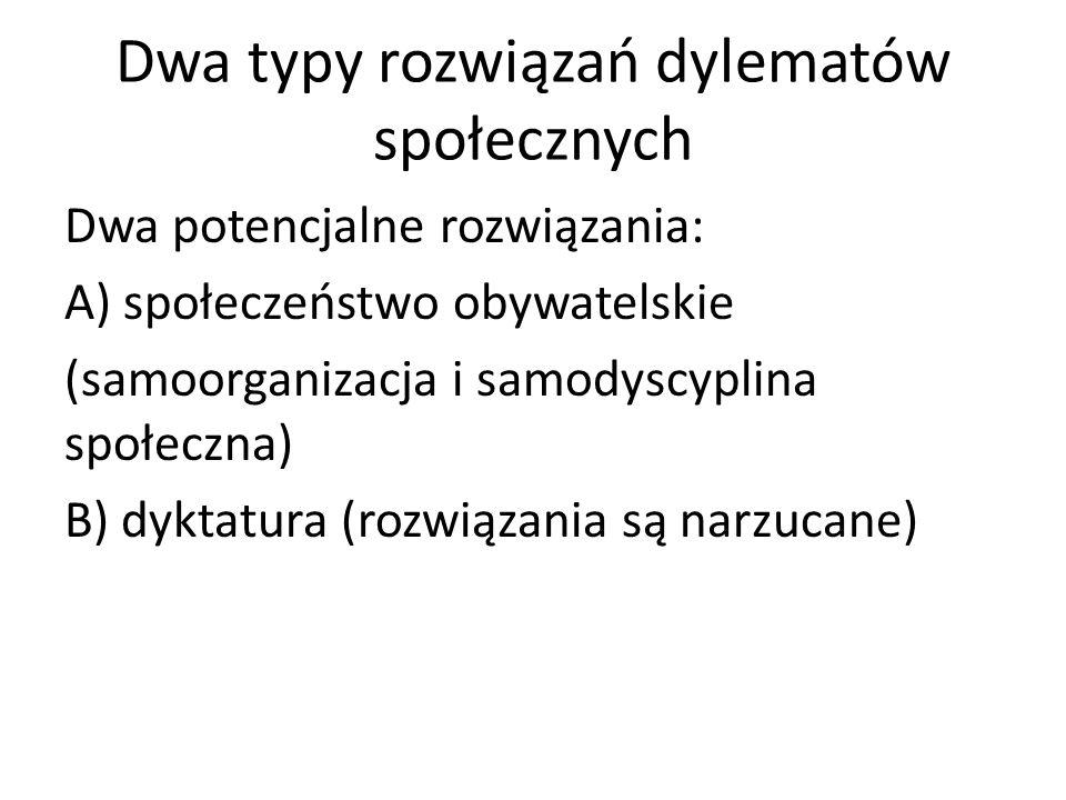 Dwa typy rozwiązań dylematów społecznych Dwa potencjalne rozwiązania: A) społeczeństwo obywatelskie (samoorganizacja i samodyscyplina społeczna) B) dy