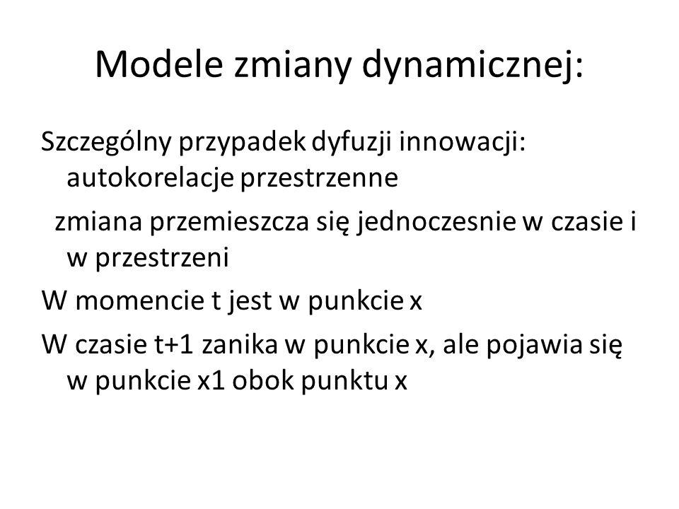 Bąble nowego (prof.