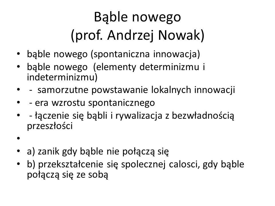 Bąble nowego (prof. Andrzej Nowak) bąble nowego (spontaniczna innowacja) bąble nowego (elementy determinizmu i indeterminizmu) - samorzutne powstawani