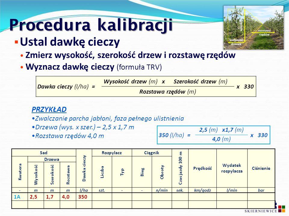 Procedura kalibracji  Ustal dawkę cieczy Zmierz wysokość, szerokość drzew i rozstawę rzędów Wyznacz dawkę cieczy (formuła TRV) Dawka cieczy (l/ha) =