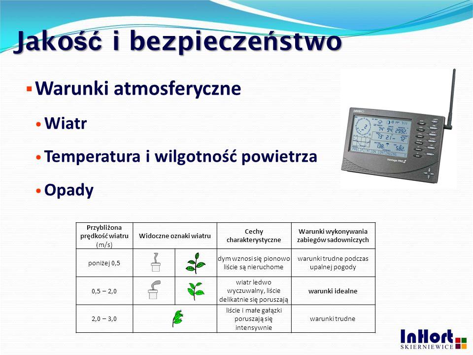 Jako ść i bezpiecze ń stwo  Warunki atmosferyczne Wiatr Temperatura i wilgotność powietrza Opady Przybliżona prędkość wiatru (m/s) Widoczne oznaki wi