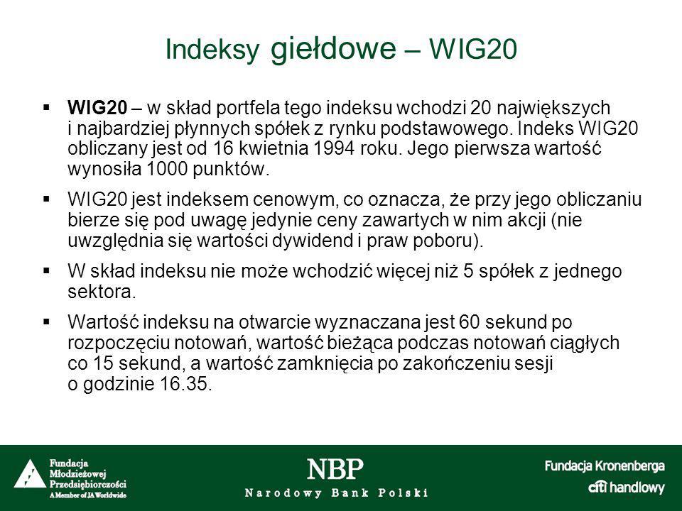 Indeksy giełdowe – WIG20  WIG20 – w skład portfela tego indeksu wchodzi 20 największych i najbardziej płynnych spółek z rynku podstawowego. Indeks WI