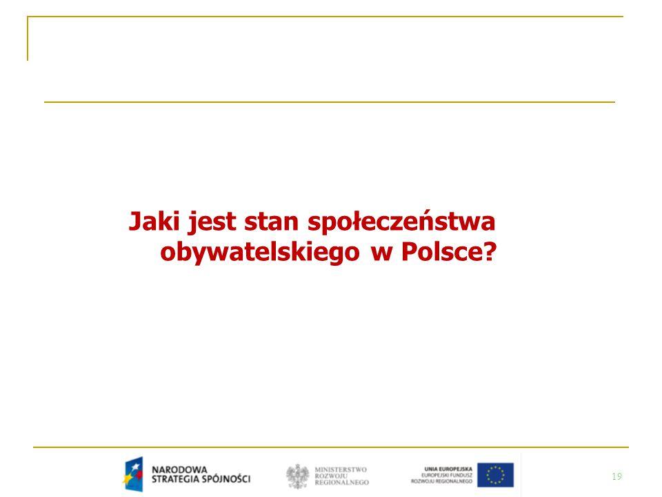 19 Jaki jest stan społeczeństwa obywatelskiego w Polsce?