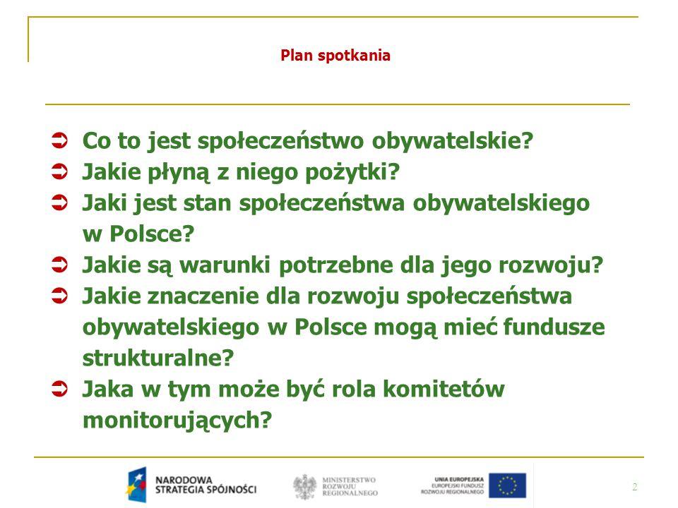 2  Co to jest społeczeństwo obywatelskie?  Jakie płyną z niego pożytki?  Jaki jest stan społeczeństwa obywatelskiego w Polsce?  Jakie są warunki p