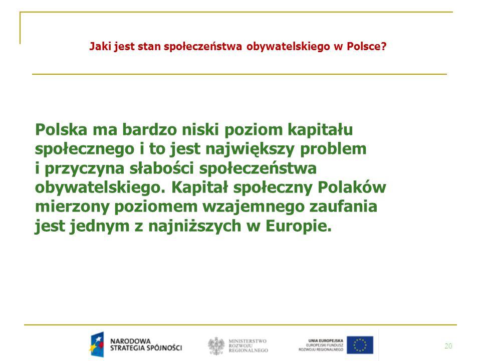 20 Jaki jest stan społeczeństwa obywatelskiego w Polsce? Polska ma bardzo niski poziom kapitału społecznego i to jest największy problem i przyczyna s