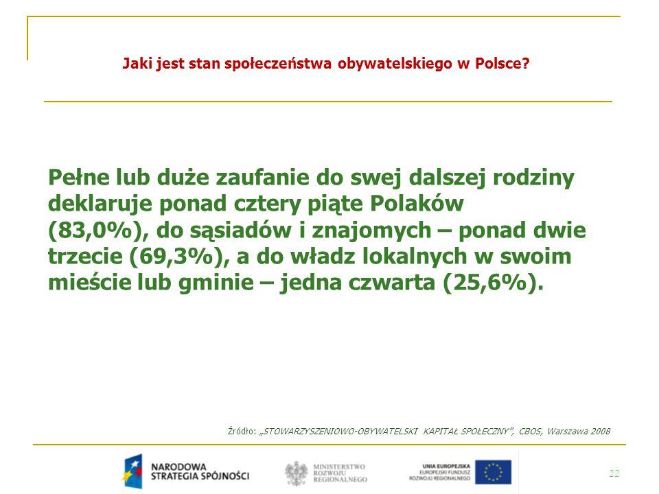 22 Jaki jest stan społeczeństwa obywatelskiego w Polsce? Pełne lub duże zaufanie do swej dalszej rodziny deklaruje ponad cztery piąte Polaków (83,0%),