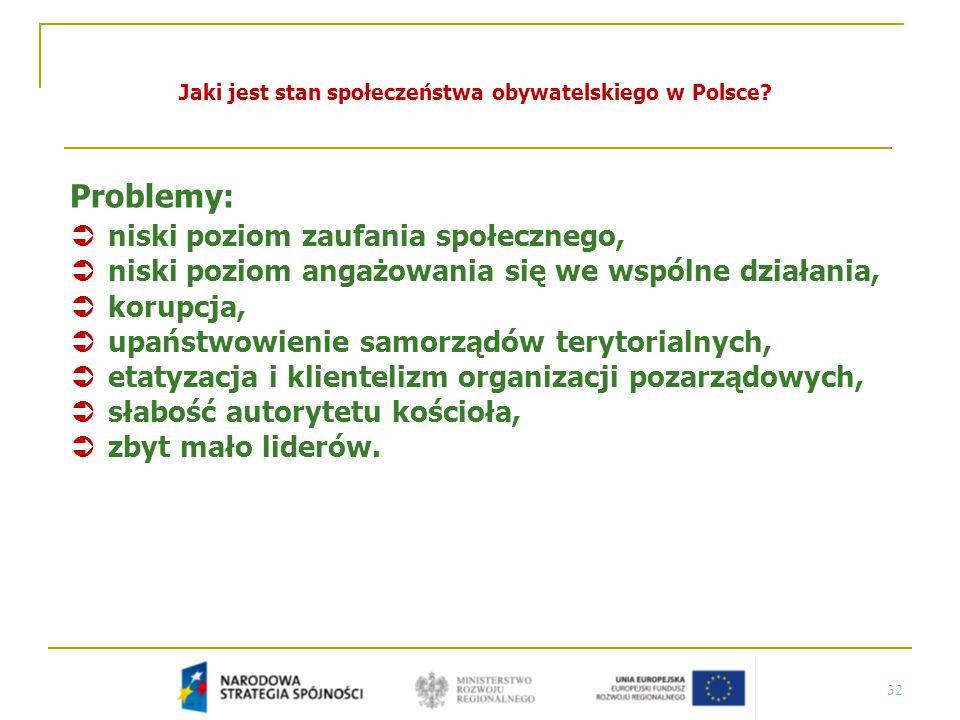 32 Jaki jest stan społeczeństwa obywatelskiego w Polsce? Problemy:  niski poziom zaufania społecznego,  niski poziom angażowania się we wspólne dzia