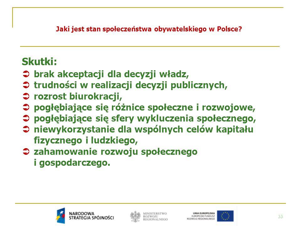 33 Jaki jest stan społeczeństwa obywatelskiego w Polsce? Skutki:  brak akceptacji dla decyzji władz,  trudności w realizacji decyzji publicznych, 