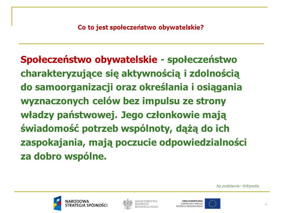 25 Jaki jest stan społeczeństwa obywatelskiego w Polsce.