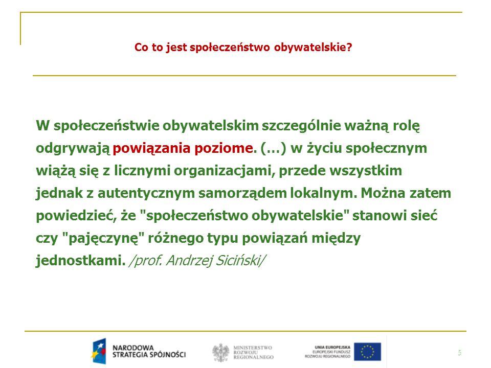 26 Jaki jest stan społeczeństwa obywatelskiego w Polsce.