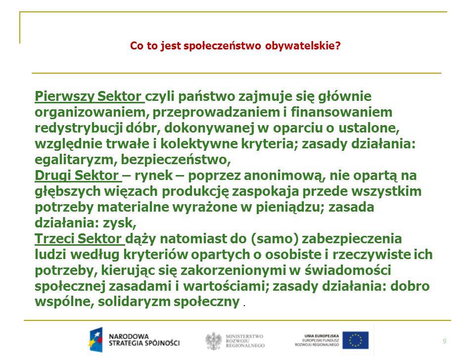 20 Jaki jest stan społeczeństwa obywatelskiego w Polsce.