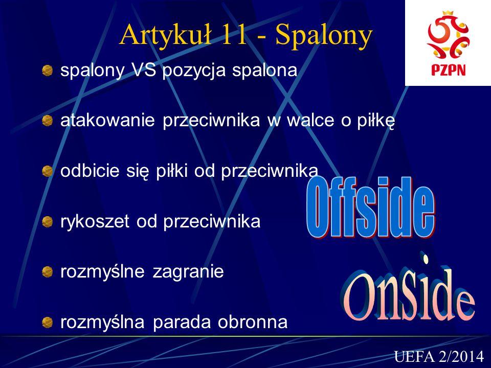 Artykuł 11 - Spalony spalony VS pozycja spalona atakowanie przeciwnika w walce o piłkę odbicie się piłki od przeciwnika rykoszet od przeciwnika rozmyślne zagranie rozmyślna parada obronna UEFA 2/2014