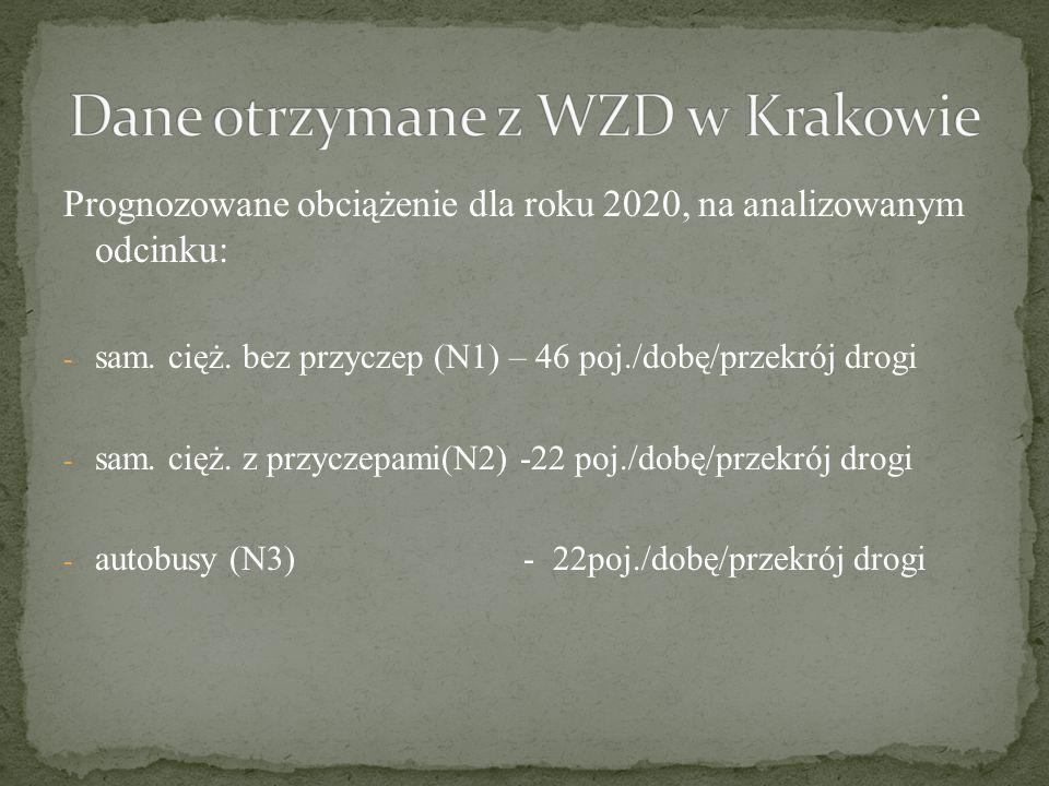 Prognozowane obciążenie dla roku 2020, na analizowanym odcinku: - sam. cięż. bez przyczep (N1) – 46 poj./dobę/przekrój drogi - sam. cięż. z przyczepam
