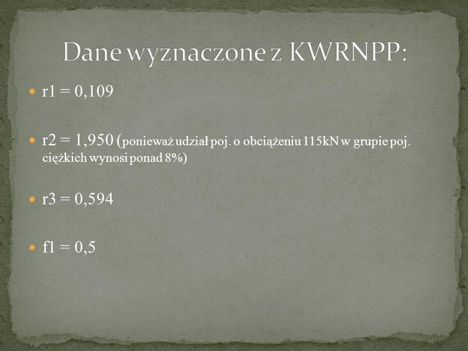 r1 = 0,109 r2 = 1,950 ( ponieważ udział poj. o obciążeniu 115kN w grupie poj. ciężkich wynosi ponad 8%) r3 = 0,594 f1 = 0,5
