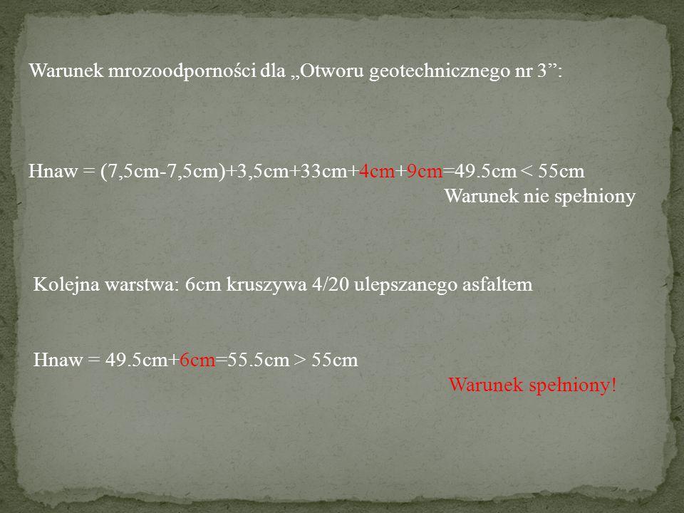 """Warunek mrozoodporności dla """"Otworu geotechnicznego nr 3"""": Hnaw = (7,5cm-7,5cm)+3,5cm+33cm+4cm+9cm=49.5cm < 55cm Warunek nie spełniony Kolejna warstwa"""