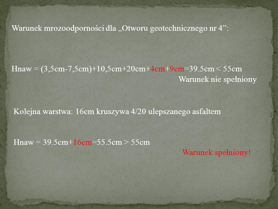 """Warunek mrozoodporności dla """"Otworu geotechnicznego nr 4"""": Hnaw = (3,5cm-7,5cm)+10,5cm+20cm+4cm+9cm=39.5cm < 55cm Warunek nie spełniony Kolejna warstw"""