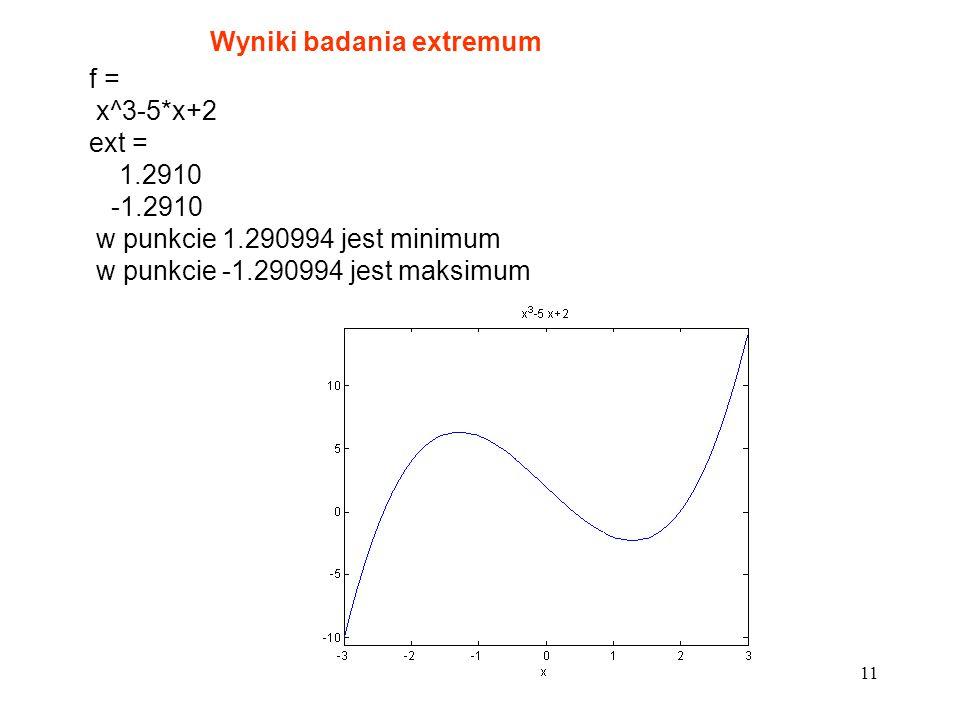 11 f = x^3-5*x+2 ext = 1.2910 -1.2910 w punkcie 1.290994 jest minimum w punkcie -1.290994 jest maksimum Wyniki badania extremum