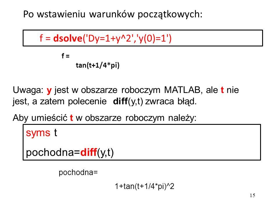 f = dsolve('Dy=1+y^2','y(0)=1') Uwaga: y jest w obszarze roboczym MATLAB, ale t nie jest, a zatem polecenie diff(y,t) zwraca błąd. Aby umieścić t w ob