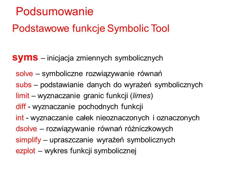 solve – symboliczne rozwiązywanie równań subs – podstawianie danych do wyrażeń symbolicznych limit – wyznaczanie granic funkcji (limes) diff - wyznacz