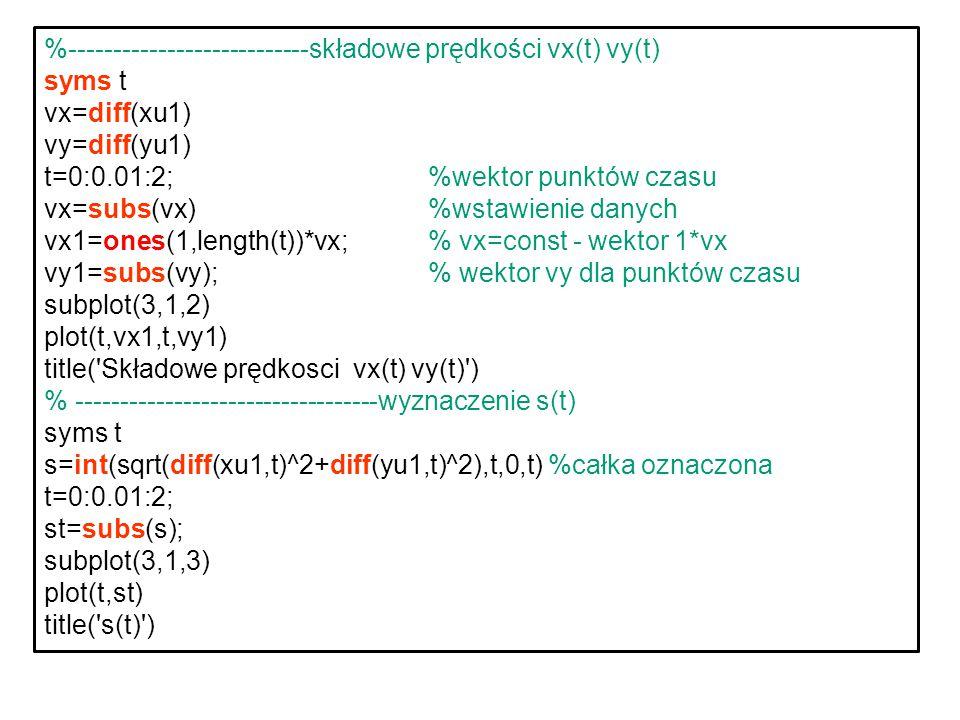 %---------------------------składowe prędkości vx(t) vy(t) syms t vx=diff(xu1) vy=diff(yu1) t=0:0.01:2;%wektor punktów czasu vx=subs(vx)%wstawienie da