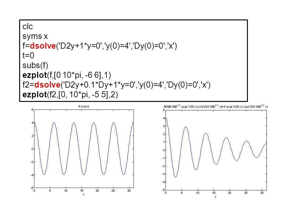 clc syms x f=dsolve('D2y+1*y=0','y(0)=4','Dy(0)=0','x') t=0 subs(f) ezplot(f,[0 10*pi, -6 6],1) f2=dsolve('D2y+0.1*Dy+1*y=0','y(0)=4','Dy(0)=0','x') e