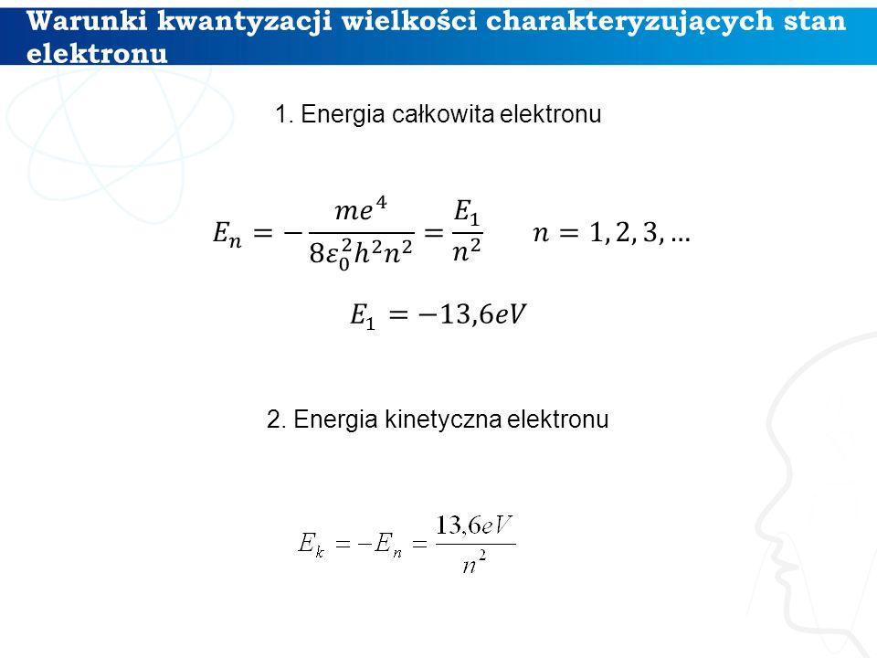 Warunki kwantyzacji wielkości charakteryzujących stan elektronu 11 1. Energia całkowita elektronu 2. Energia kinetyczna elektronu