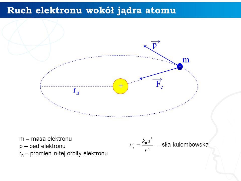Ruch elektronu wokół jądra atomu 4 rnrn FcFc p + - m - m – masa elektronu p – pęd elektronu r n – promień n-tej orbity elektronu – siła kulombowska