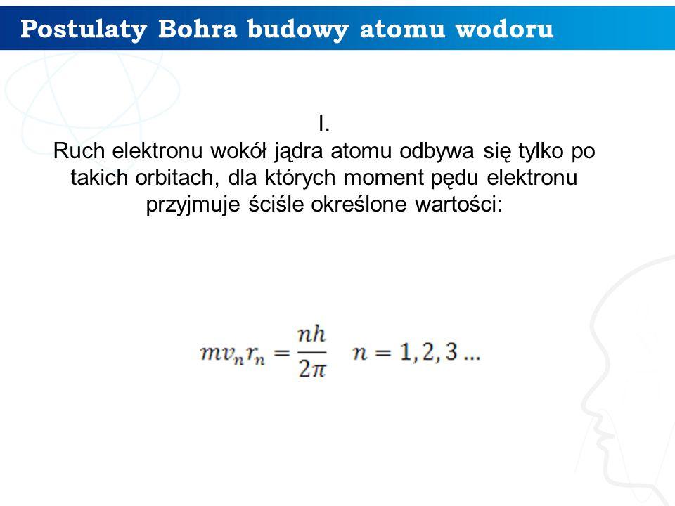Postulaty Bohra budowy atomu wodoru 6 I. Ruch elektronu wokół jądra atomu odbywa się tylko po takich orbitach, dla których moment pędu elektronu przyj