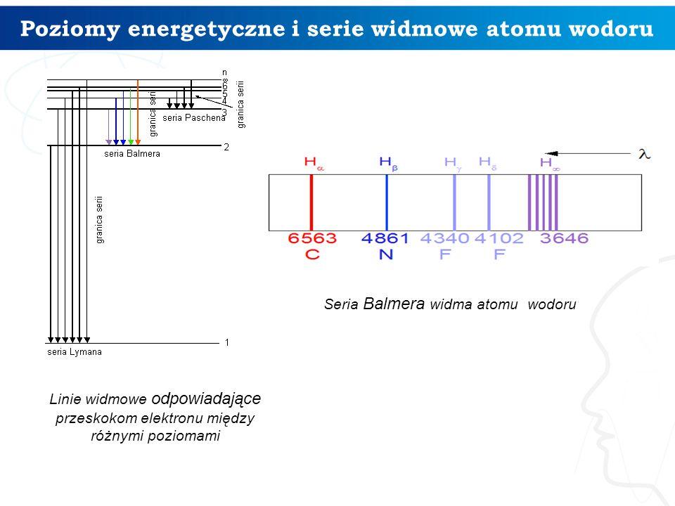 Energia w atomie wodoru 9 absorpcja fotonu przez atom podczas przeskoku elektronu z orbity n na orbitę k: emisja fotonu przez atom podczas przeskoku elektronu z orbity k na orbitę n: gdzie: n = 1, 2, 3…, k = n + 1 - energia pochłonięta przez atom - energia wysłana przez atom Emisja fotonu podczas przeskoku elektronu z poziomu drugiego na pierwszy