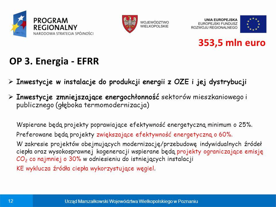 12 OP 3. Energia - EFRR  Inwestycje w instalacje do produkcji energii z OZE i jej dystrybucji  Inwestycje zmniejszające energochłonność sektorów mie