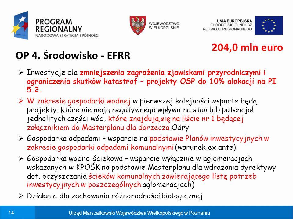 14 OP 4. Środowisko - EFRR  Inwestycje dla zmniejszenia zagrożenia zjawiskami przyrodniczymi i ograniczenia skutków katastrof – projekty OSP do 10% a