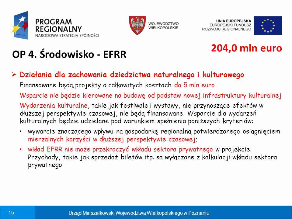 15 OP 4. Środowisko - EFRR  Działania dla zachowania dziedzictwa naturalnego i kulturowego Finansowane będą projekty o całkowitych kosztach do 5 mln
