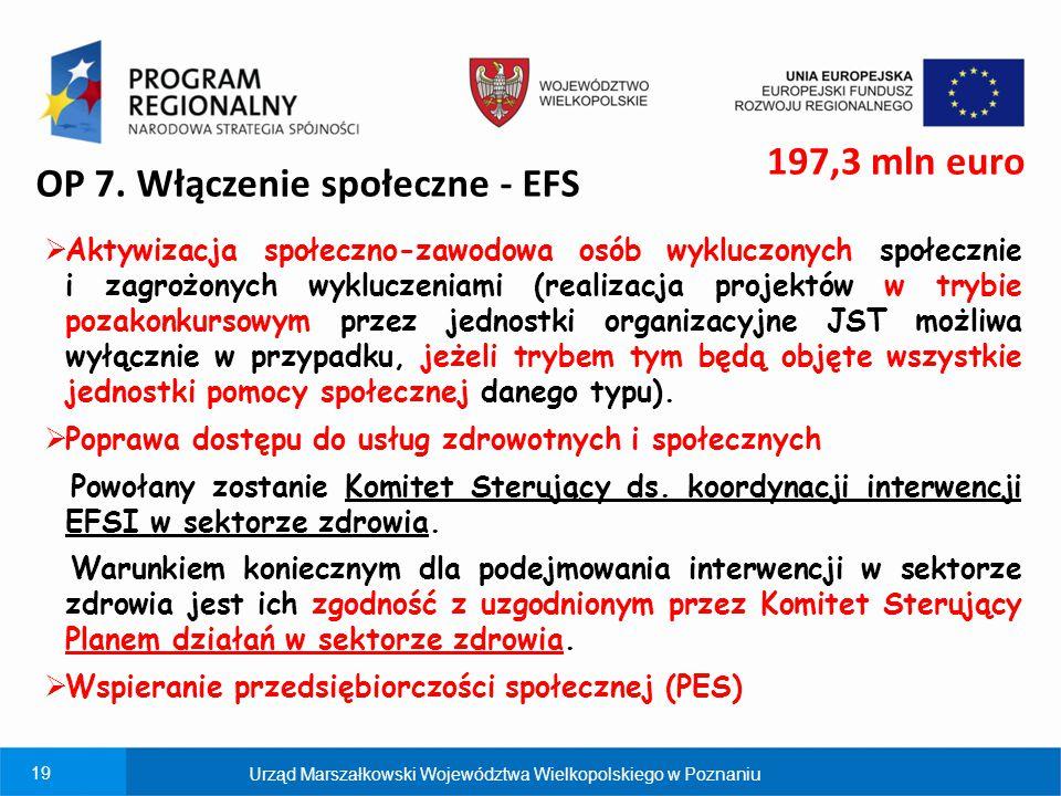19 OP 7. Włączenie społeczne - EFS  Aktywizacja społeczno-zawodowa osób wykluczonych społecznie i zagrożonych wykluczeniami (realizacja projektów w t