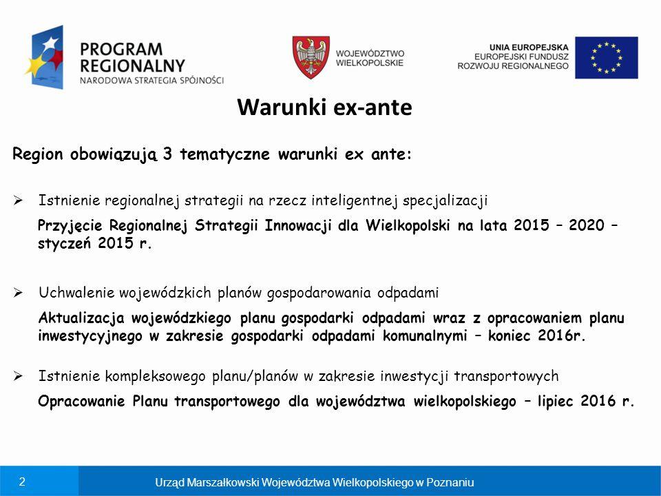 33 Przygotowania do wdrażania WRPO (zakres)  Procedury (instrukcje Wykonawcze, Opis Funkcji i Procedur)  Szczegółowy Opis Priorytetów  Komitet Monitorujący WRO 2014+  Potencjał instytucjonalny  Zintegrowane Inwestycje Terytorialne  OSI subregionalne Urząd Marszałkowski Województwa Wielkopolskiego w Poznaniu