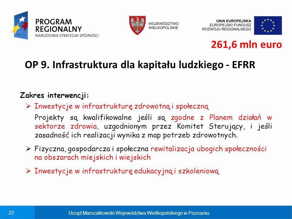 22 OP 9. Infrastruktura dla kapitału ludzkiego - EFRR Zakres interwencji:  Inwestycje w infrastrukturę zdrowotną i społeczną Projekty są kwalifikowal