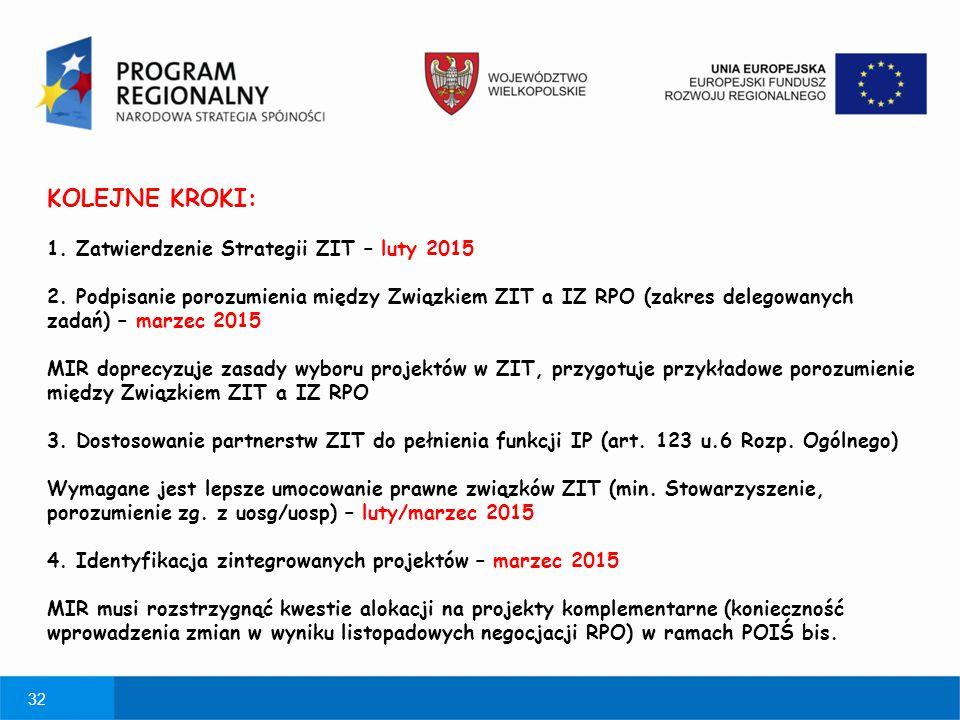 32 KOLEJNE KROKI: 1. Zatwierdzenie Strategii ZIT – luty 2015 2. Podpisanie porozumienia między Związkiem ZIT a IZ RPO (zakres delegowanych zadań) – ma