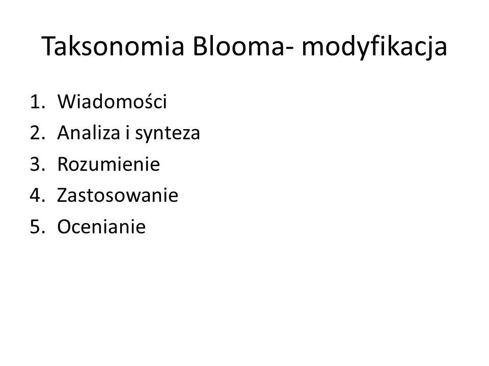 Taksonomia Blooma- modyfikacja 1.Wiadomości 2.Analiza i synteza 3.Rozumienie 4.Zastosowanie 5.Ocenianie