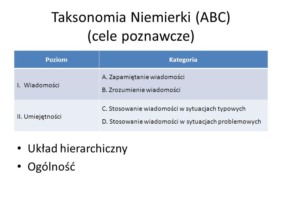 Taksonomia Niemierki (ABC) (cele poznawcze) Układ hierarchiczny Ogólność PoziomKategoria I. Wiadomości A. Zapamiętanie wiadomości B. Zrozumienie wiado