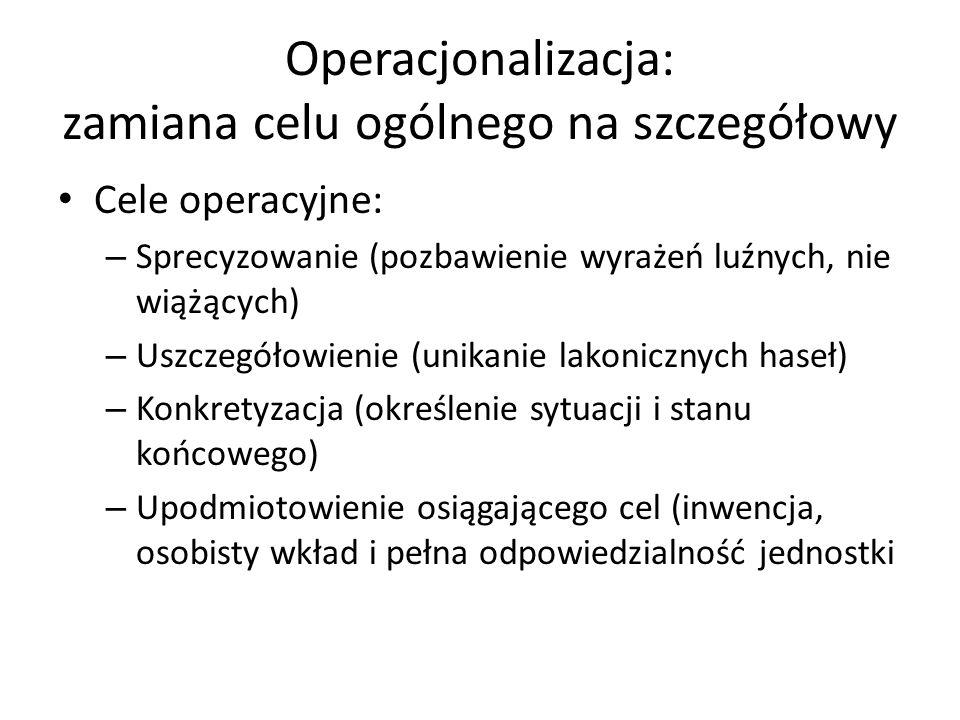 Operacjonalizacja: zamiana celu ogólnego na szczegółowy Cele operacyjne: – Sprecyzowanie (pozbawienie wyrażeń luźnych, nie wiążących) – Uszczegółowien