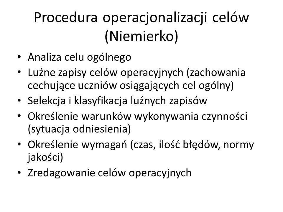 Procedura operacjonalizacji celów (Niemierko) Analiza celu ogólnego Luźne zapisy celów operacyjnych (zachowania cechujące uczniów osiągających cel ogó