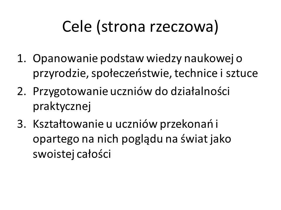 Taksonomia Niemierki (ABC) (cele praktyczne) PoziomKategoria I.