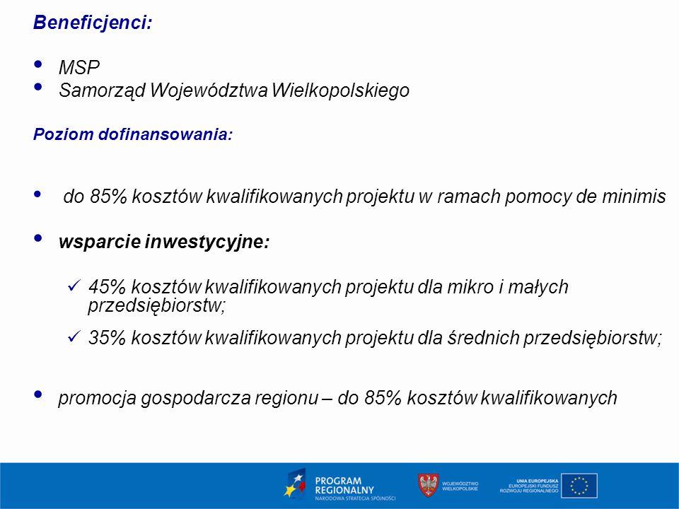 Beneficjenci: MSP Samorząd Województwa Wielkopolskiego Poziom dofinansowania: do 85% kosztów kwalifikowanych projektu w ramach pomocy de minimis wsparcie inwestycyjne: 45% kosztów kwalifikowanych projektu dla mikro i małych przedsiębiorstw; 35% kosztów kwalifikowanych projektu dla średnich przedsiębiorstw; promocja gospodarcza regionu – do 85% kosztów kwalifikowanych