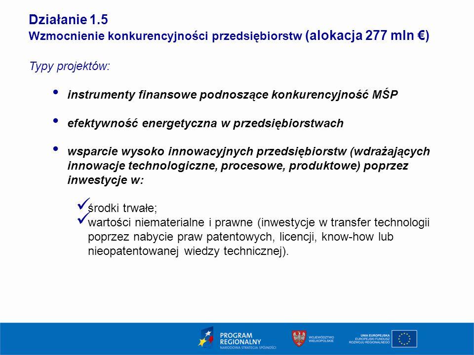 18 Działanie 1.5 Wzmocnienie konkurencyjności przedsiębiorstw (alokacja 277 mln €) Typy projektów: instrumenty finansowe podnoszące konkurencyjność MŚP efektywność energetyczna w przedsiębiorstwach wsparcie wysoko innowacyjnych przedsiębiorstw (wdrażających innowacje technologiczne, procesowe, produktowe) poprzez inwestycje w: środki trwałe; wartości niematerialne i prawne (inwestycje w transfer technologii poprzez nabycie praw patentowych, licencji, know-how lub nieopatentowanej wiedzy technicznej).